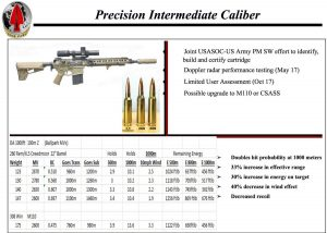 Precision Intermediate Caliber 6.5 Creedmoor Infographic
